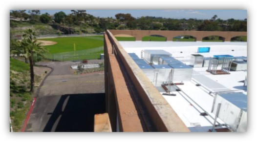 Gymnasium Water Protection